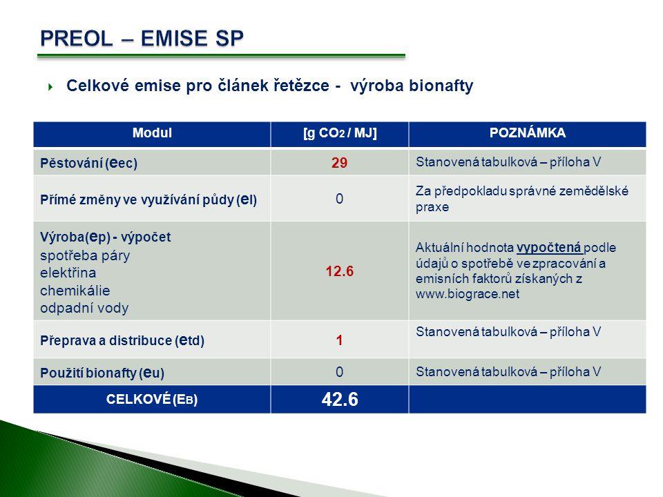 PREOL – EMISE SP Celkové emise pro článek řetězce - výroba bionafty. Modul. [g CO2 / MJ] POZNÁMKA.
